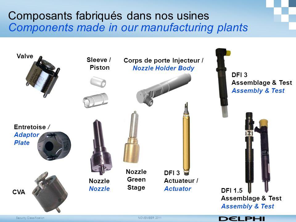 Corps de porte Injecteur /