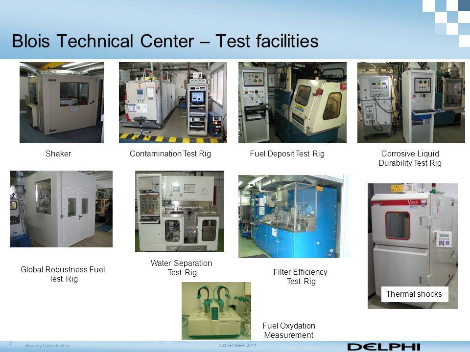 Blois Technical Center – Test facilities