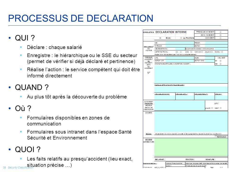 PROCESSUS DE DECLARATION