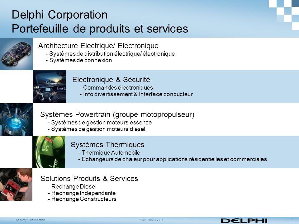 Portefeuille de produits et services