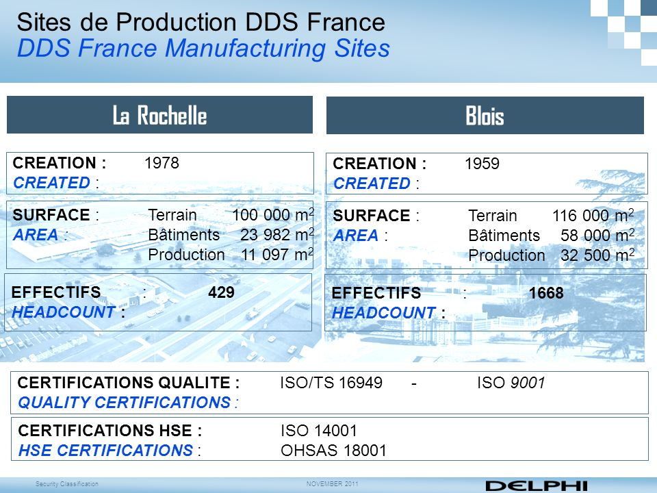 Sites de Production DDS France DDS France Manufacturing Sites