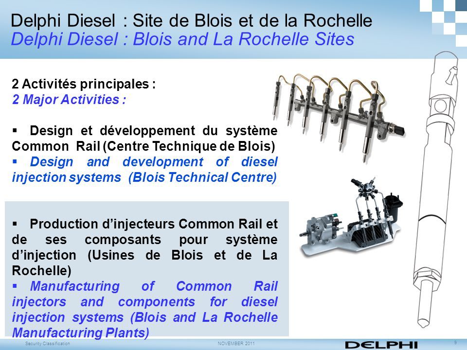 Delphi Diesel : Site de Blois et de la Rochelle