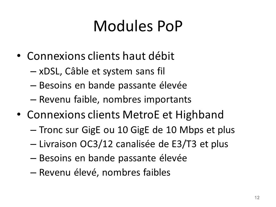 Modules PoP Connexions clients haut débit
