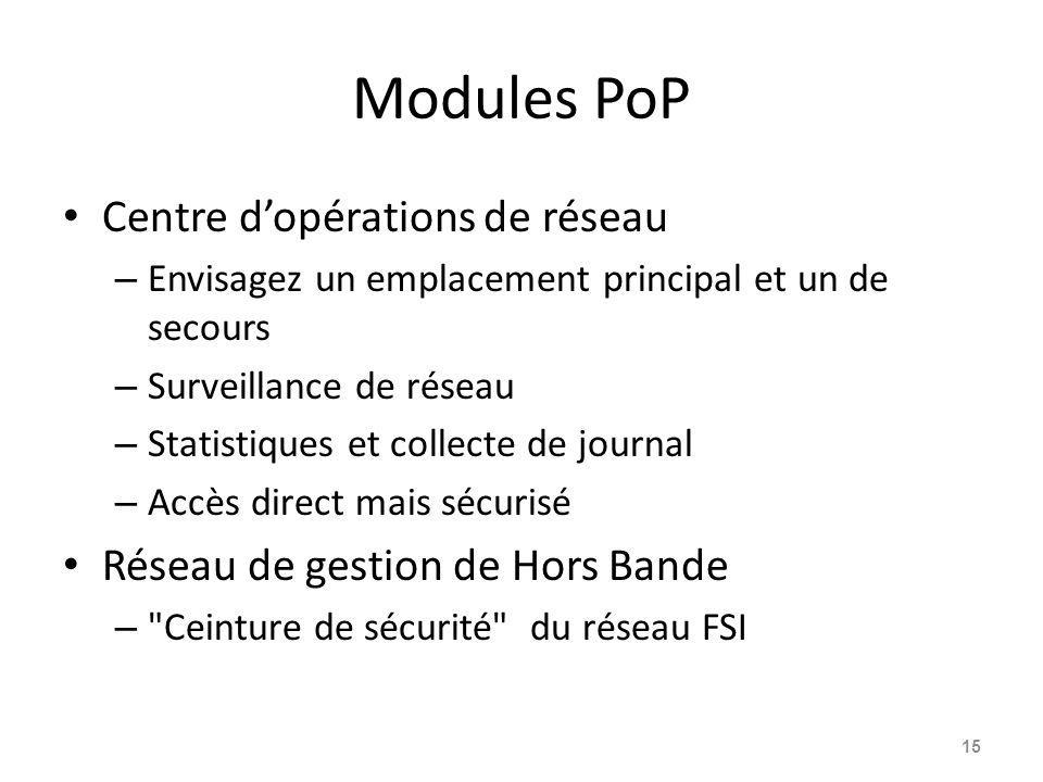 Modules PoP Centre d'opérations de réseau