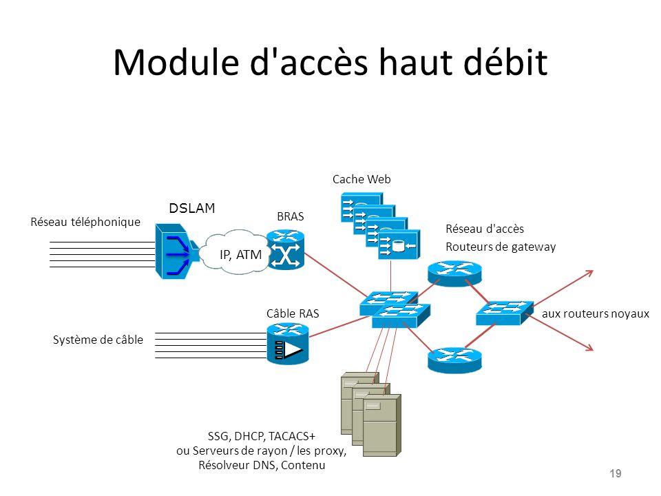 Module d accès haut débit