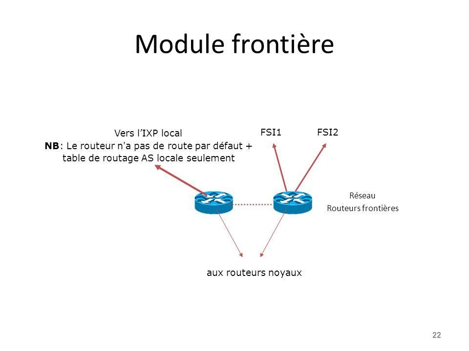 Module frontière FSI1 FSI2 Vers l'IXP local