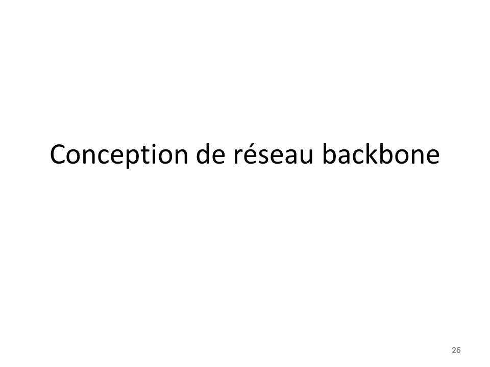 Conception de réseau backbone