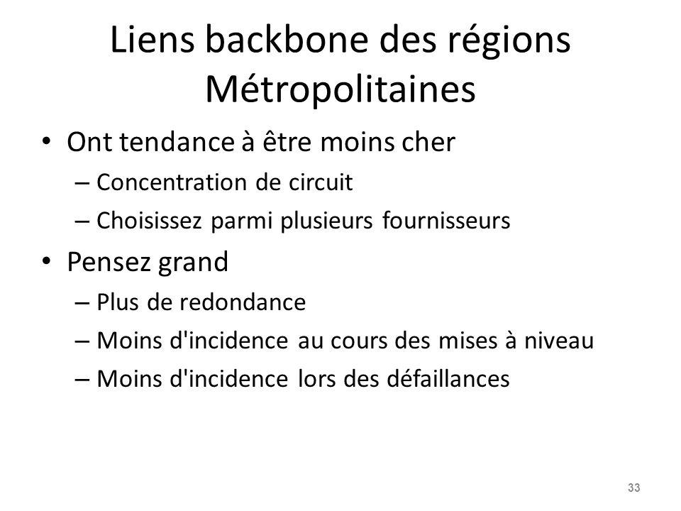 Liens backbone des régions Métropolitaines