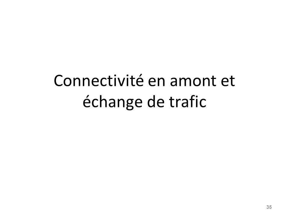 Connectivité en amont et échange de trafic