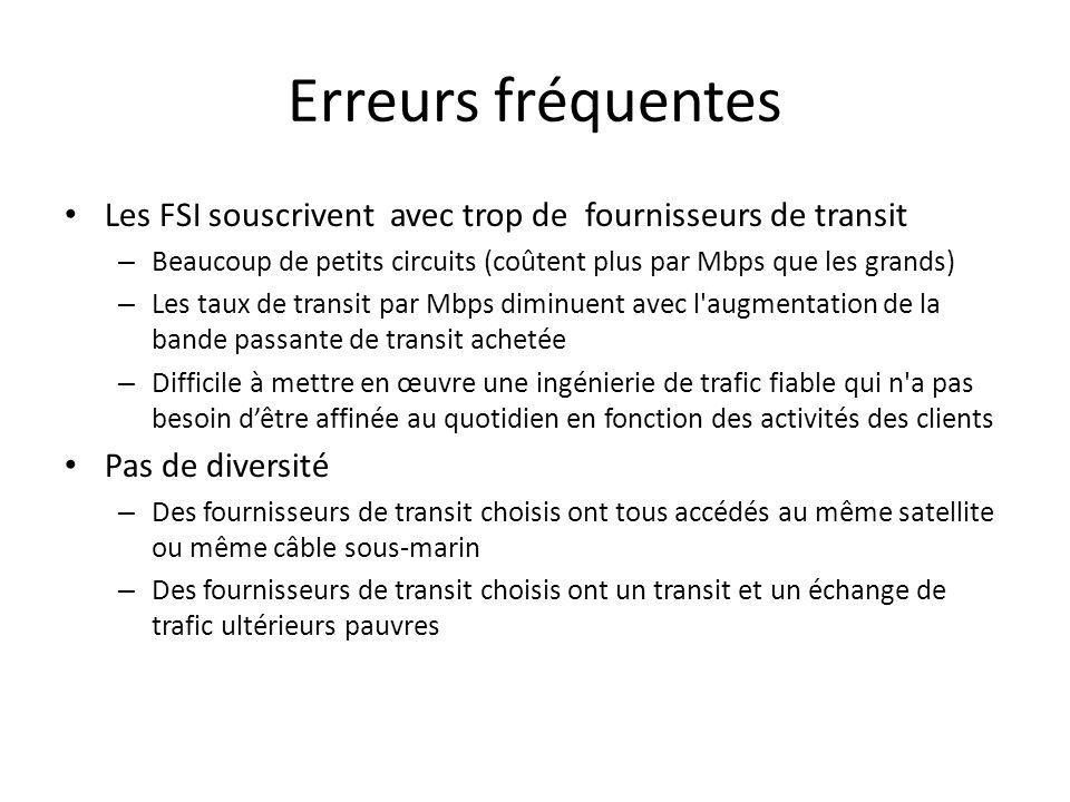 Erreurs fréquentes Les FSI souscrivent avec trop de fournisseurs de transit. Beaucoup de petits circuits (coûtent plus par Mbps que les grands)