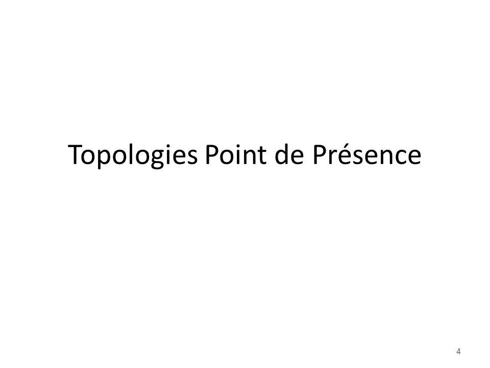Topologies Point de Présence