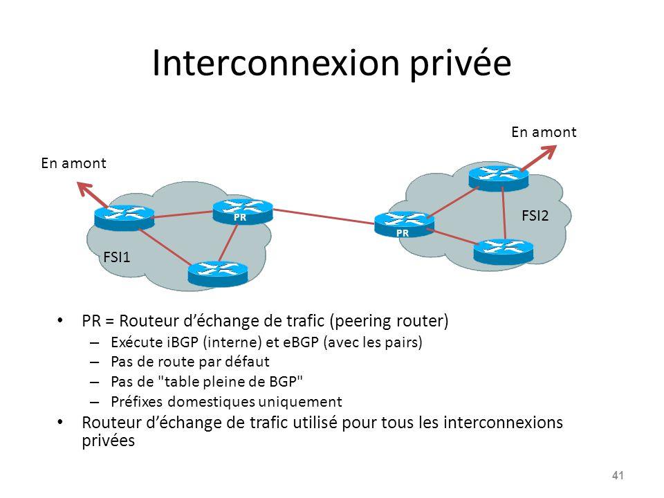 Interconnexion privée