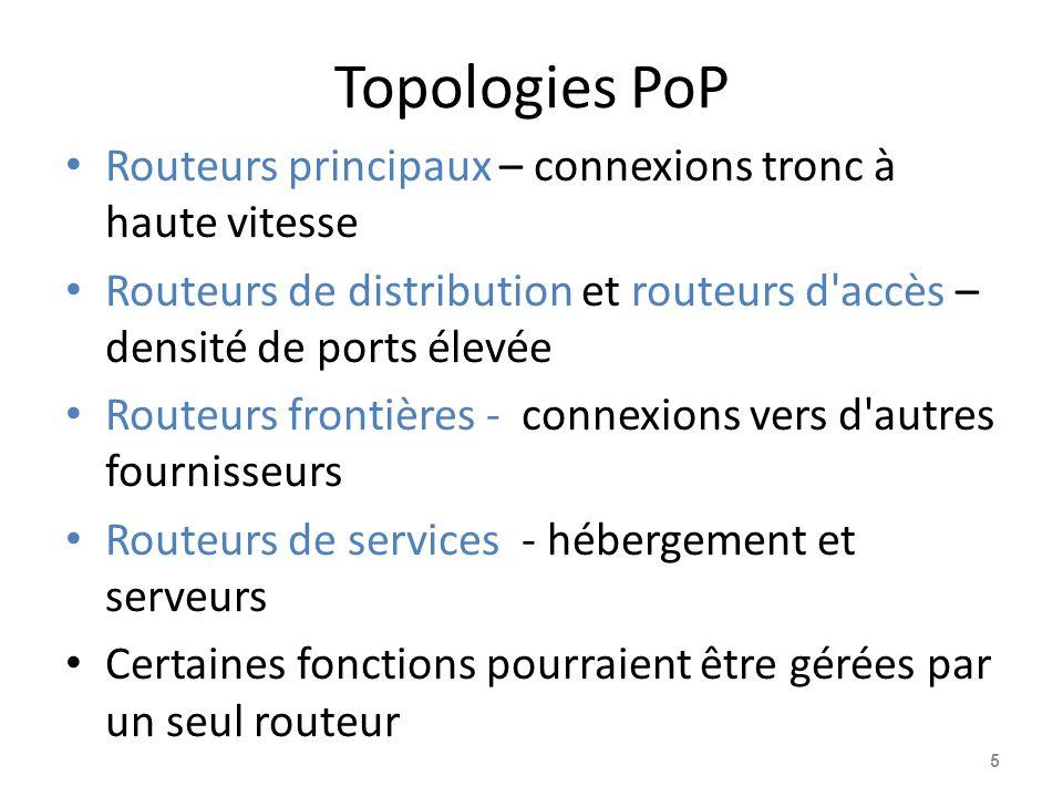 Topologies PoP Routeurs principaux – connexions tronc à haute vitesse