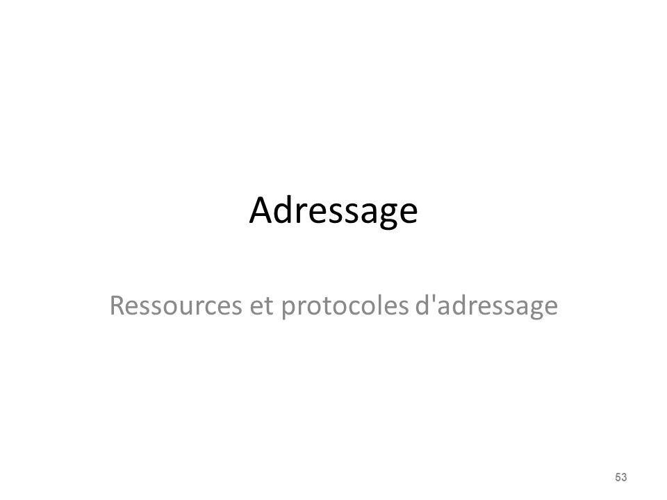 Ressources et protocoles d adressage