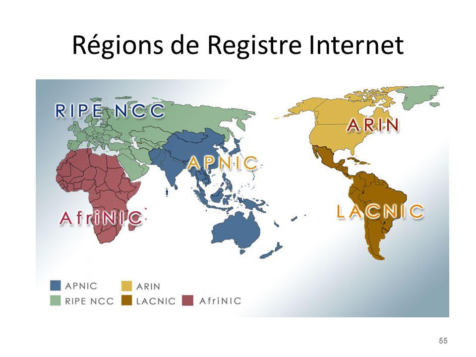 Régions de Registre Internet