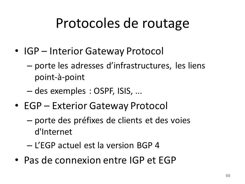 Protocoles de routage IGP – Interior Gateway Protocol