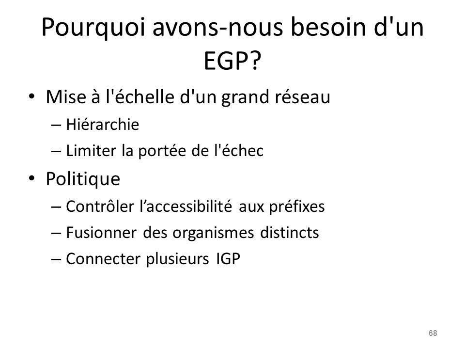 Pourquoi avons-nous besoin d un EGP
