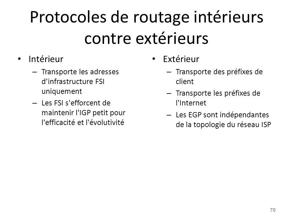 Protocoles de routage intérieurs contre extérieurs