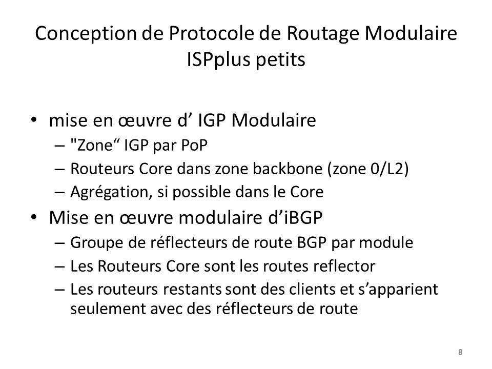 Conception de Protocole de Routage Modulaire ISPplus petits
