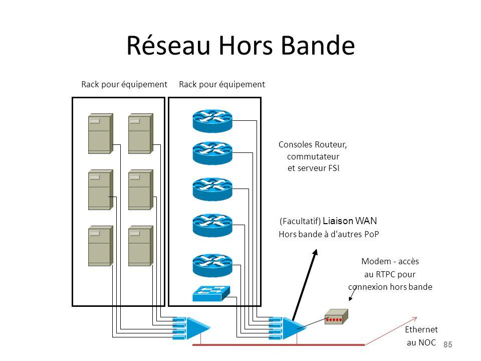 Réseau Hors Bande Rack pour équipement Rack pour équipement