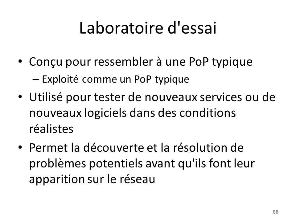 Laboratoire d essai Conçu pour ressembler à une PoP typique