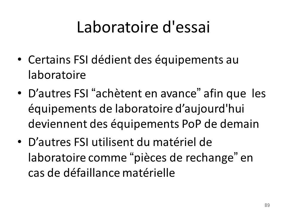 Laboratoire d essai Certains FSI dédient des équipements au laboratoire.