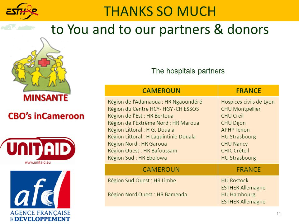 THANKS SO MUCH to You and to our partners & donors