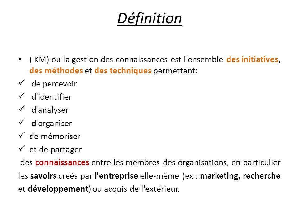 Définition ( KM) ou la gestion des connaissances est l ensemble des initiatives, des méthodes et des techniques permettant: