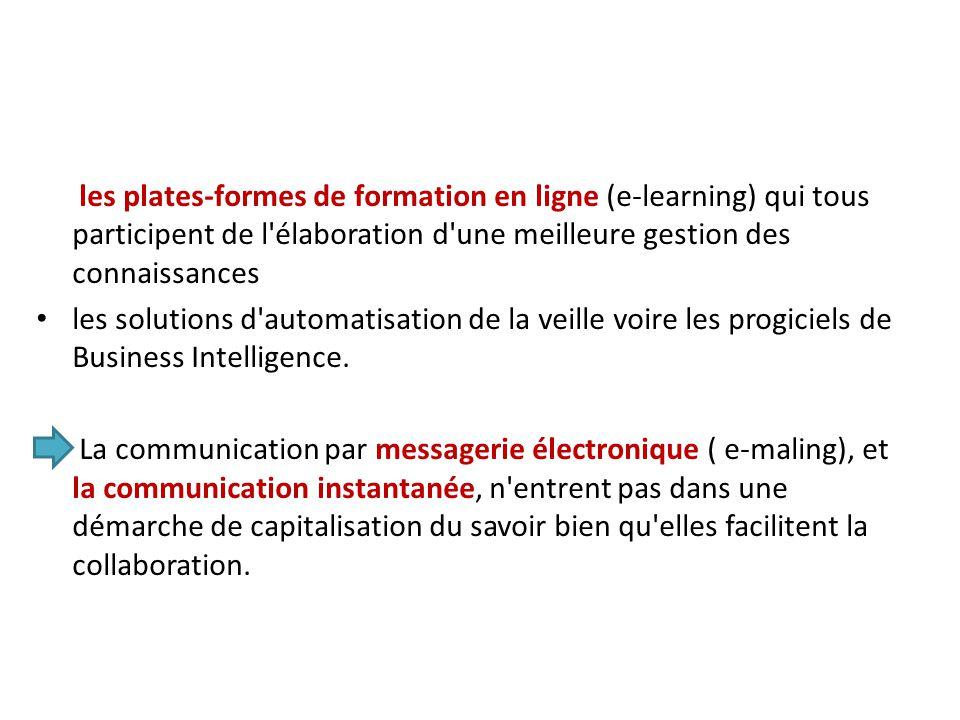 les plates-formes de formation en ligne (e-learning) qui tous participent de l élaboration d une meilleure gestion des connaissances