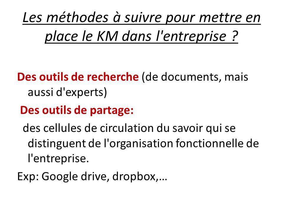 Les méthodes à suivre pour mettre en place le KM dans l entreprise