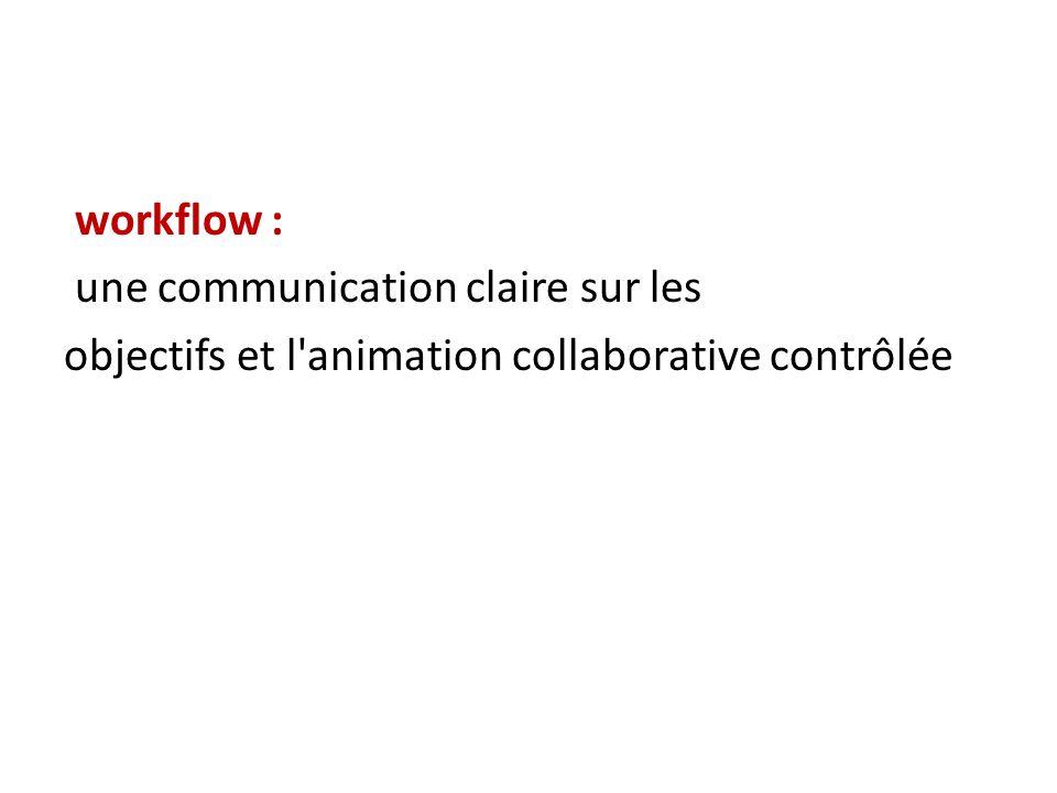 workflow : une communication claire sur les objectifs et l animation collaborative contrôlée