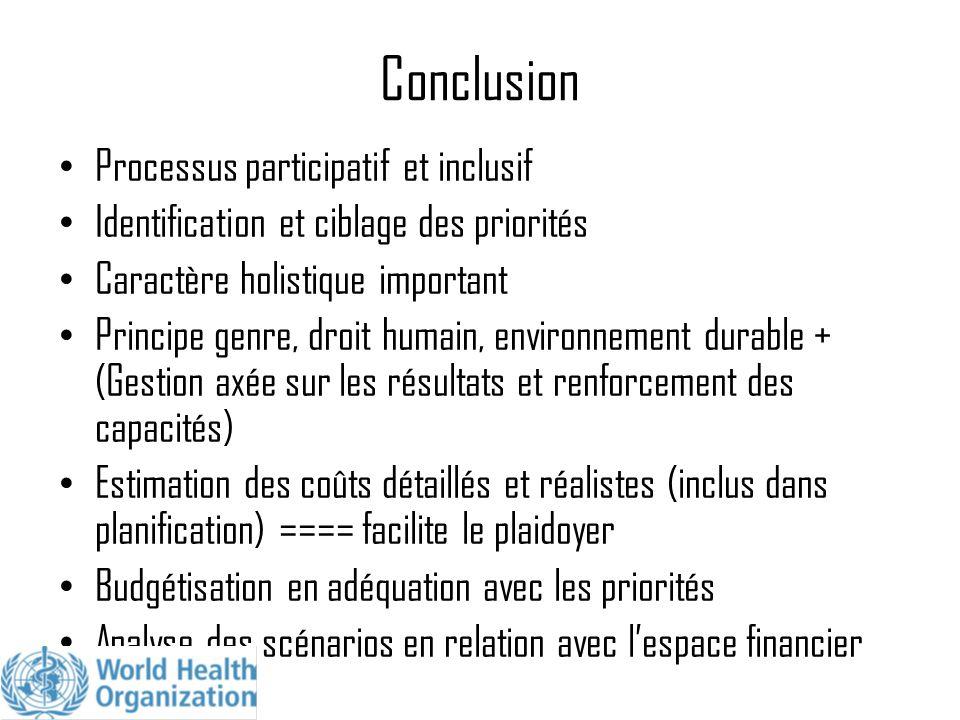 Conclusion Processus participatif et inclusif