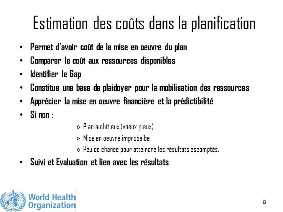 Estimation des coûts dans la planification