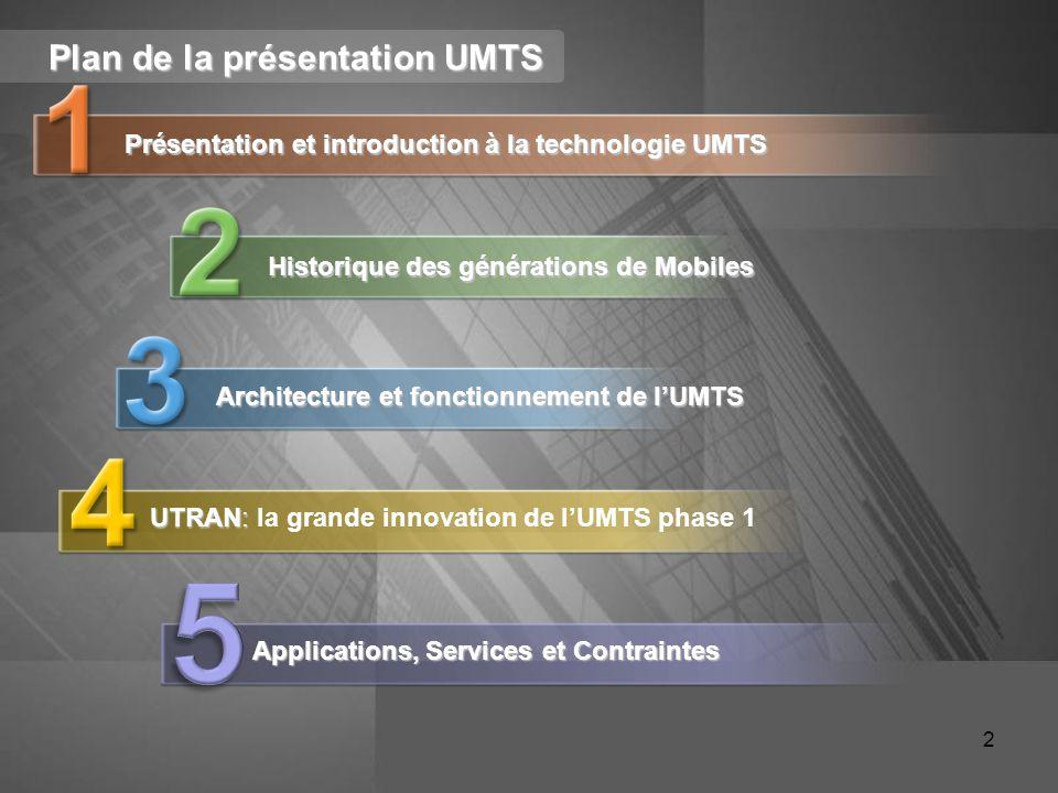 5 Plan de la présentation UMTS