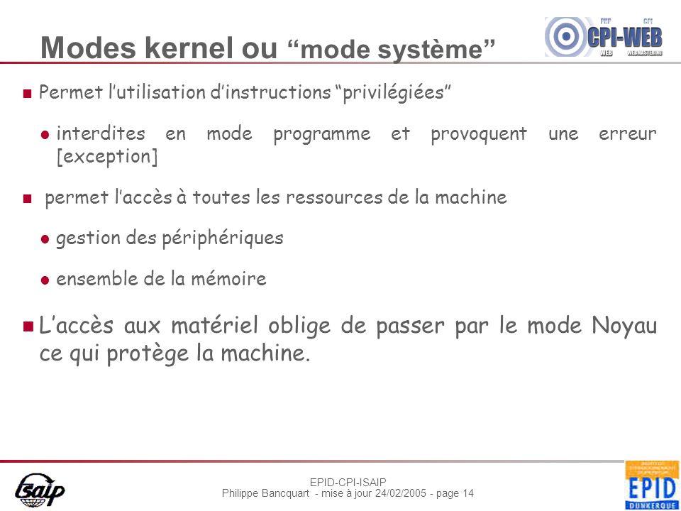 Modes kernel ou mode système
