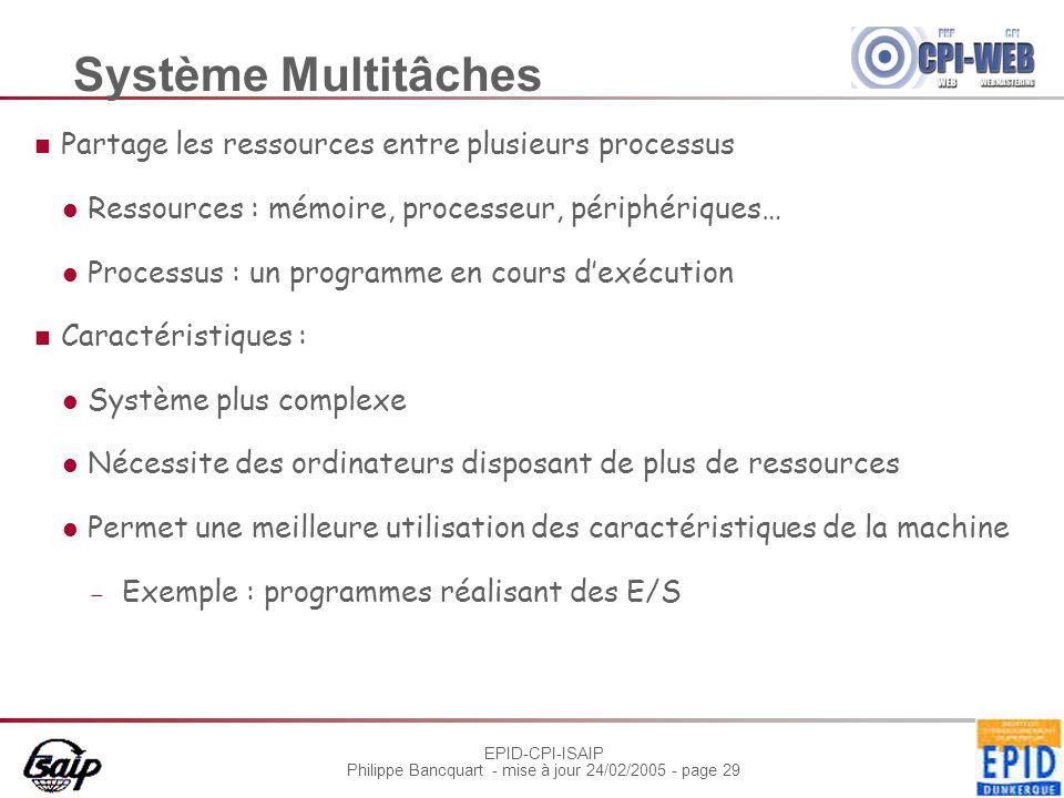 Système Multitâches Partage les ressources entre plusieurs processus