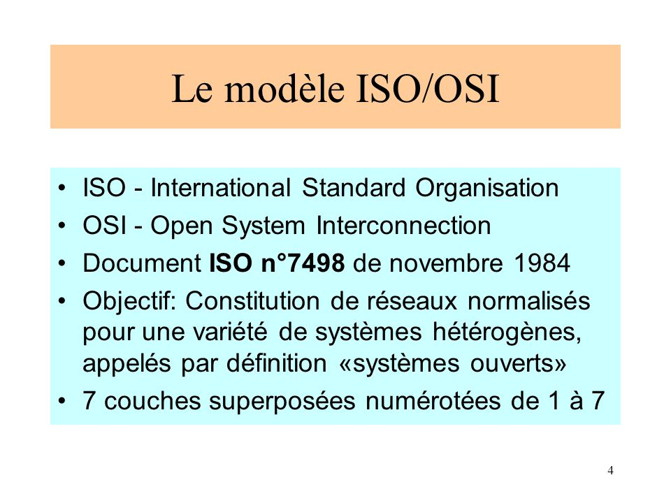 Le modèle ISO/OSI ISO - International Standard Organisation
