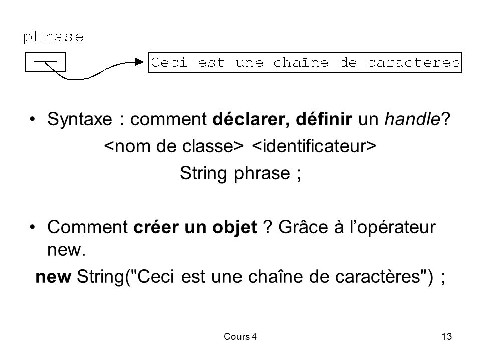 Syntaxe : comment déclarer, définir un handle