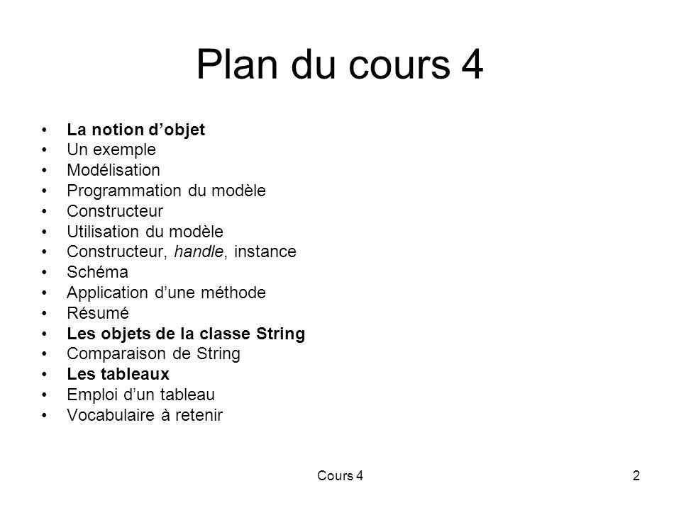 Plan du cours 4 La notion d'objet Un exemple Modélisation