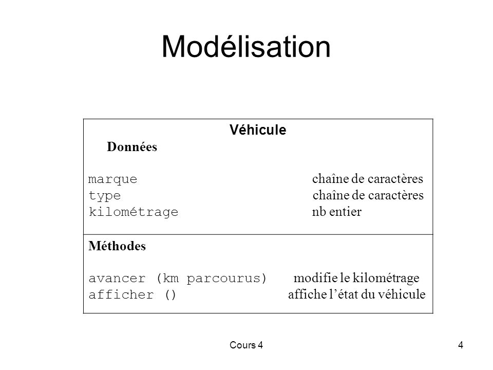 Modélisation Véhicule Données marque chaîne de caractères