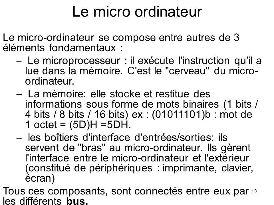 Le micro ordinateur Le micro-ordinateur se compose entre autres de 3 éléments fondamentaux :