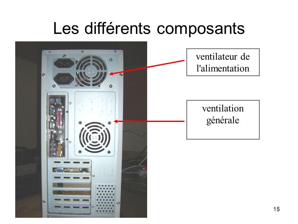 Les différents composants