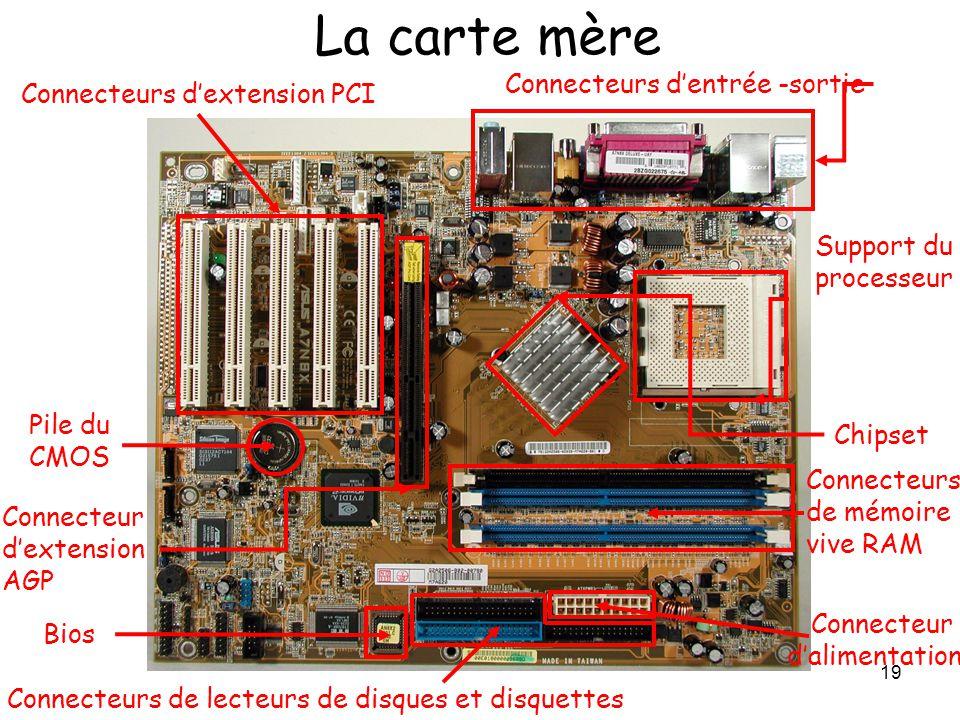 La carte mère Connecteurs d'entrée -sortie Connecteurs d'extension PCI