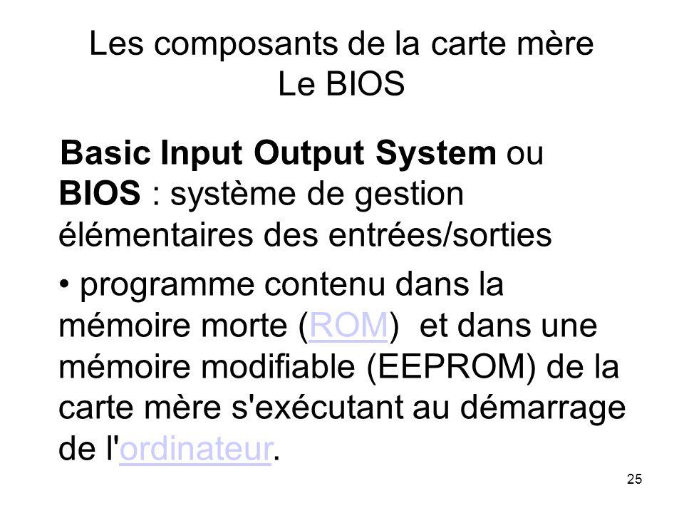 Les composants de la carte mère Le BIOS
