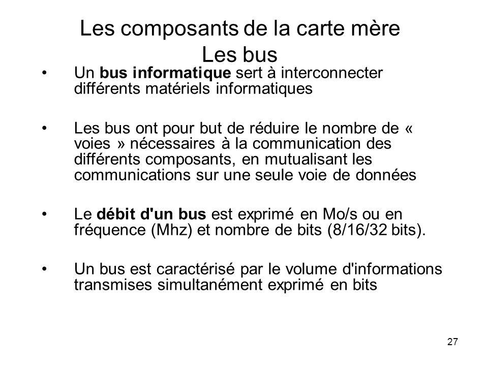 Les composants de la carte mère Les bus