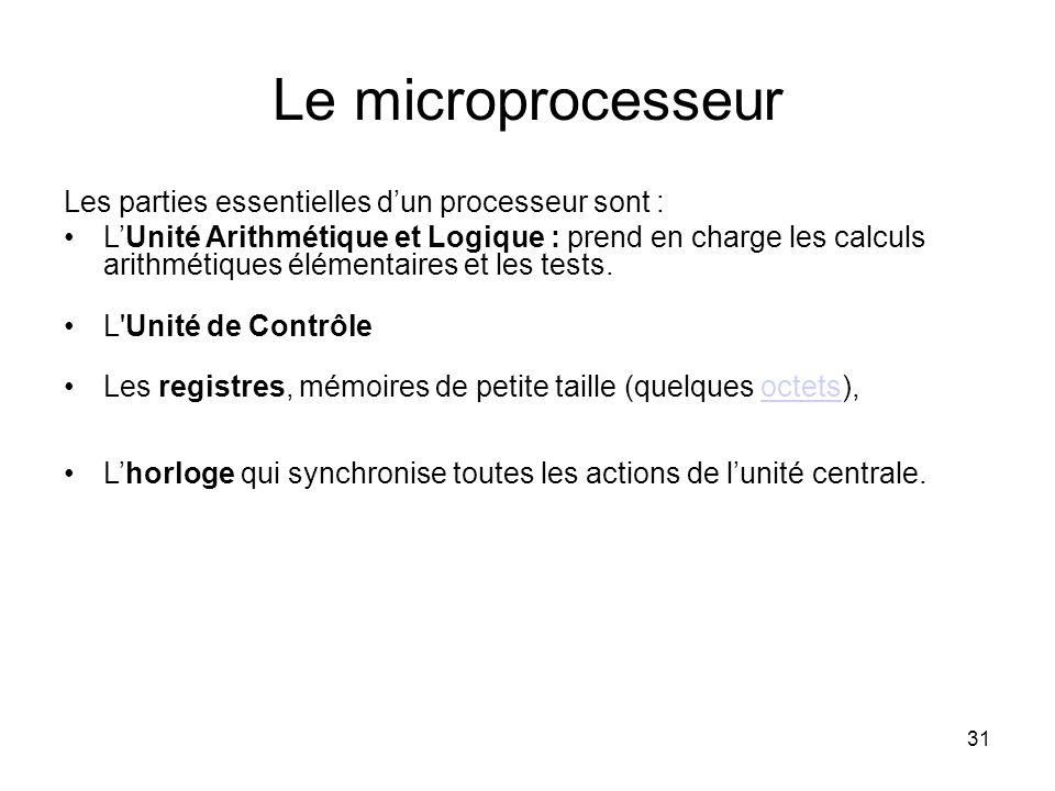 Le microprocesseur Les parties essentielles d'un processeur sont :