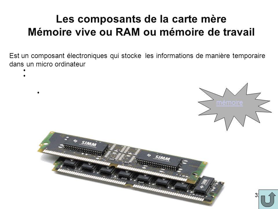 Les composants de la carte mère Mémoire vive ou RAM ou mémoire de travail