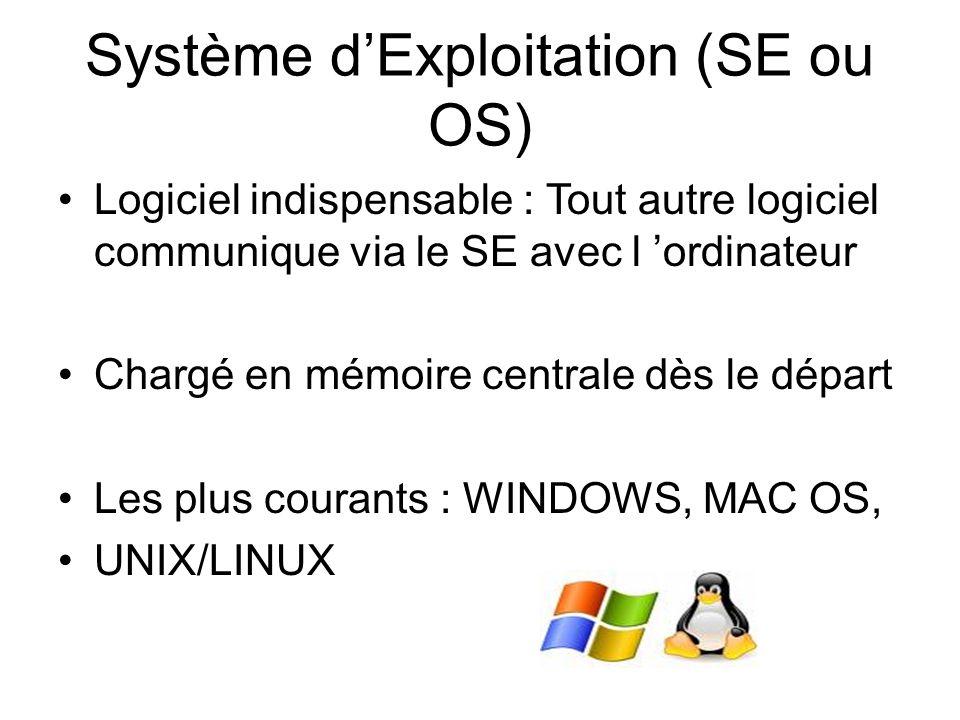 Système d'Exploitation (SE ou OS)