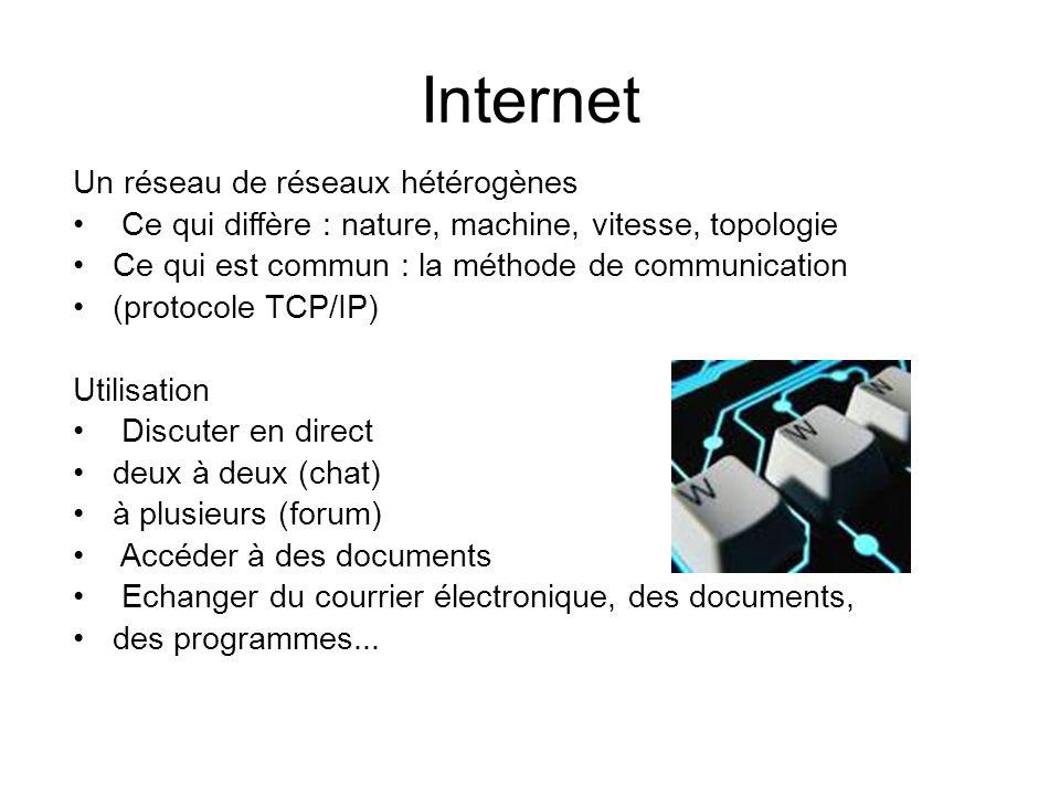Internet Un réseau de réseaux hétérogènes