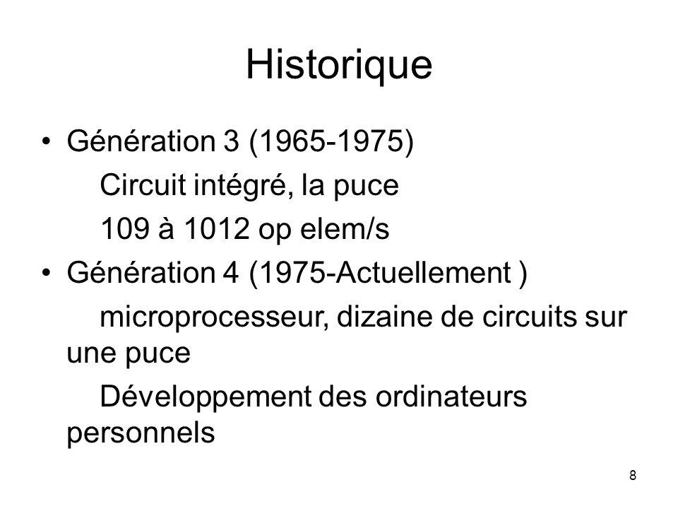 Historique Génération 3 (1965-1975) Circuit intégré, la puce